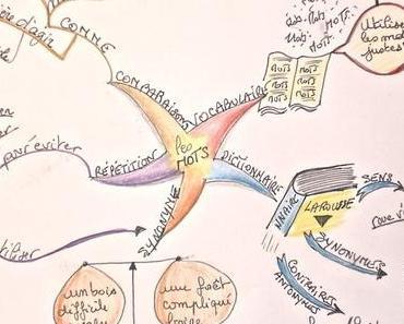 Faire ses devoirs avec une carte heuristique