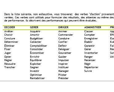 Liste des verbes d'action