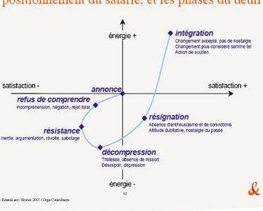 France Telecom : Le plan machiavélique