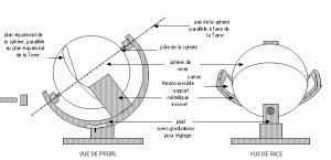 heliographe