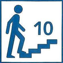 Votre profil en 10 étapes, sur les réseaux sociaux professionnels