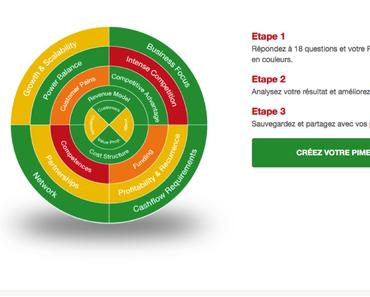 Testez votre business-model grâce à la méthode Pimento Map !