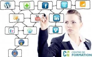Les réseaux sociaux et les entreprises ?