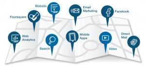 Quelle stratégie digitale pour les mutuelles et assurances ?