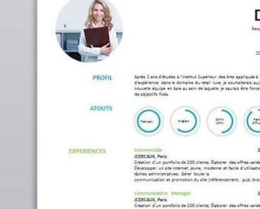 Les CV by Mycvfactory: sont-ils bien modifiables?