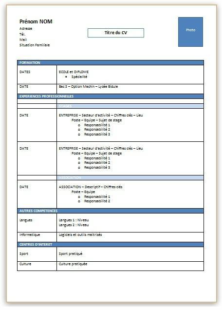 resume format  cv sous forme de tableau