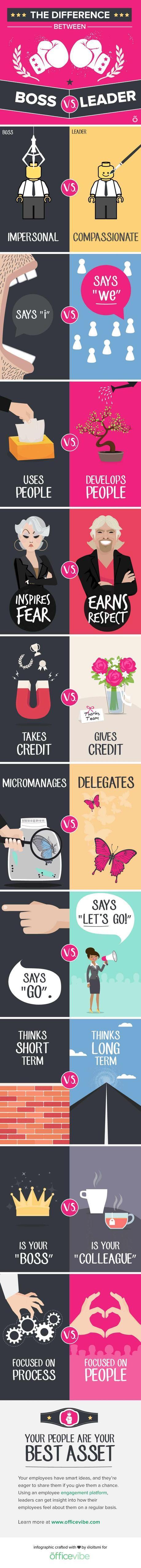 infographic-boss-leader