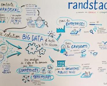 """Big Data RH : du """" Vous allez voir..."""" au """"Y'a plus qu'à..."""" ?"""