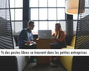 Recherche d'emploi : ciblez les petites entreprises