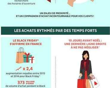 Noël : préparez votre boutique en ligne