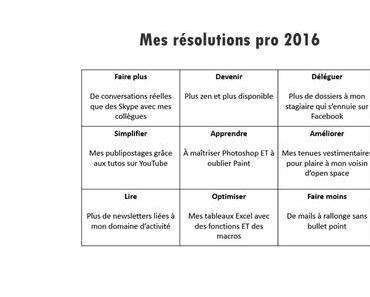 Résolutions 2016 : que cette année soit la vôtre !