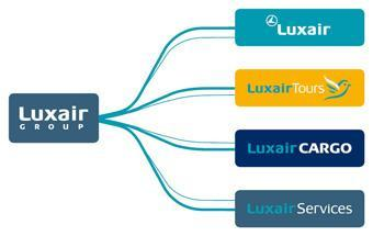 Luxair Group : l'Interview RH d'Anne Pasquel