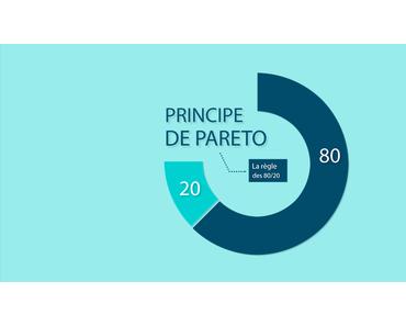 Le principe de Pareto : Se concentrer sur les meilleurs clients