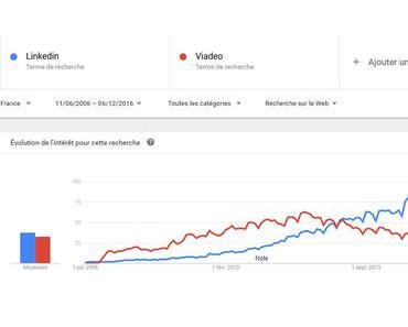 Linkedin vs Viadeo : dernier round !