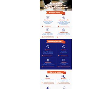 Candidater efficacement à un Salon de Recrutement [infographie]
