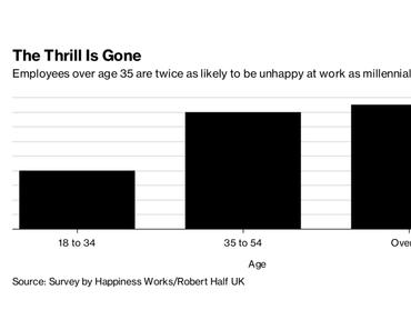 35 ans : l'âge pour tout plaquer dans sa vie professionnelle ?