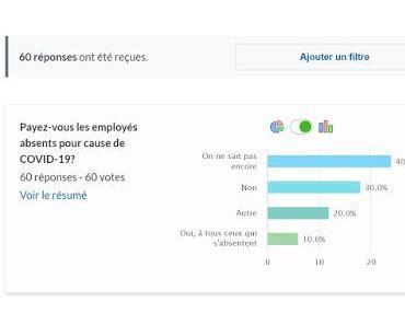 COVID-19 : payer les absences ou pas? Résultats du sondage